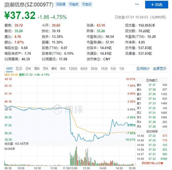 中国浪潮突遭Intel暂停供货:别再把鸡蛋放在一个篮子里
