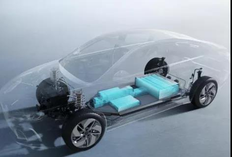 电动汽车电池之战一触即发,谁将拔得头筹?