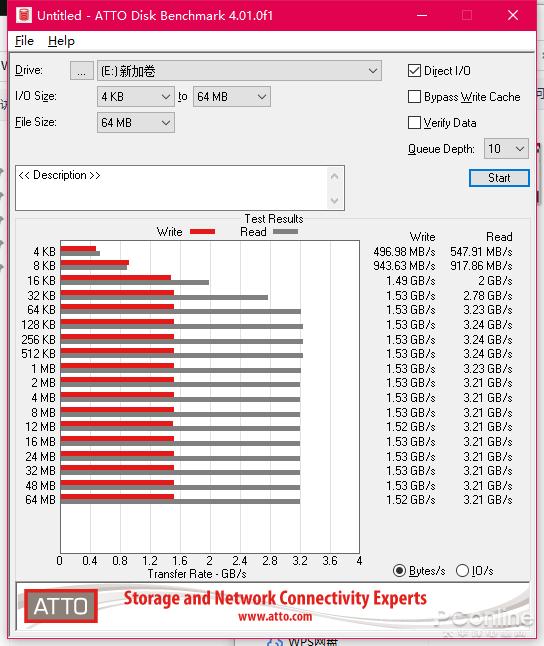 6毛1G的SSD换个名字回来了!铠侠RC10 500GB上手