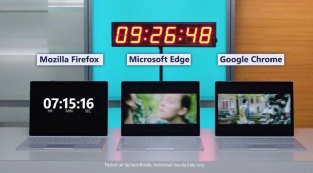 谷歌將大幅降低 Chrome 電量消耗:限制標簽頁后臺進程,增加筆記本續航