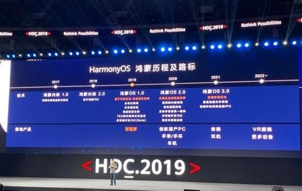 华为鸿蒙系统2.0曝光:9月发布 打通PC、手表、车机等