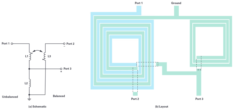 具有0 dBm LO驱动的宽带3 GHz至20 GHz高性能集成混频器