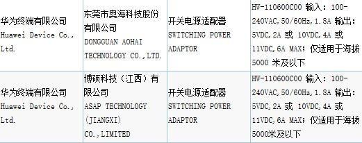 华为66W快充头通过认证:Mate40系列将有望首发