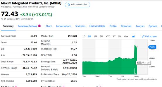 ADI并購MAXIM,模擬半導體寡頭格局已定
