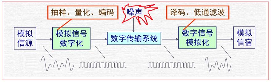 HT566 I2S数字输入2x20W立体声无电感闭环D类音频功放解决方案