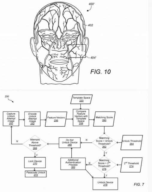 苹果要升级Face ID人脸识别技术:跟静脉匹配、双胞胎无效