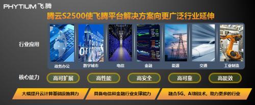 国产CPU乘风破浪 飞腾发布多路服务器CPU腾云S2500