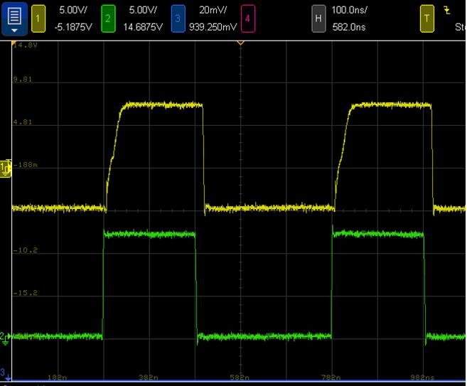 5A、3.3V和5V电源符合严格的EMI辐射标准