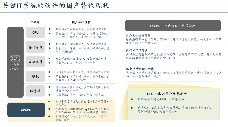GPGPU国产替代:中国芯片产业的空白地带
