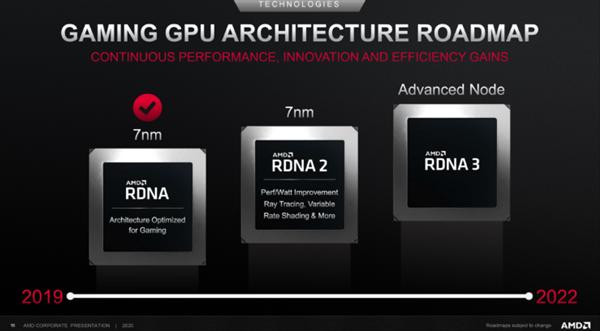 AMD已经在开发RDNA4架构GPU 最快2022年问世