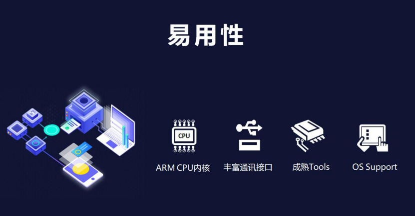 一文看懂码灵半导体CFW32C7UL系列产品应用(五):操作系统与功耗