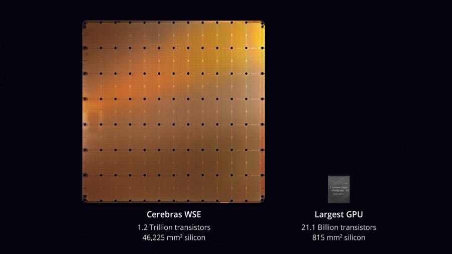 Cerebras将7nm制程引入到其晶圆级芯片