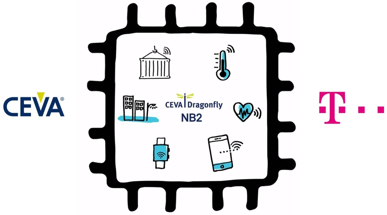CEVA NB-IoT IP达到里程碑成就: 获德国电信全面认证