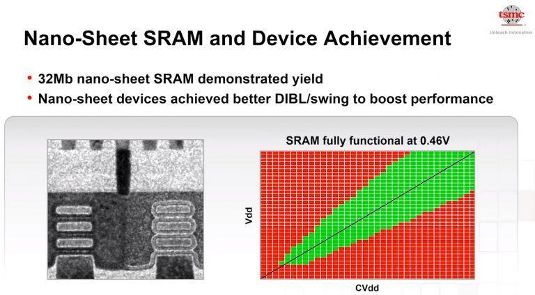 台积电公布3纳米光刻规划及未来路线