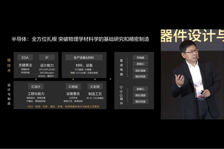 麒麟11年,华为自研手机芯片的巅峰绝唱