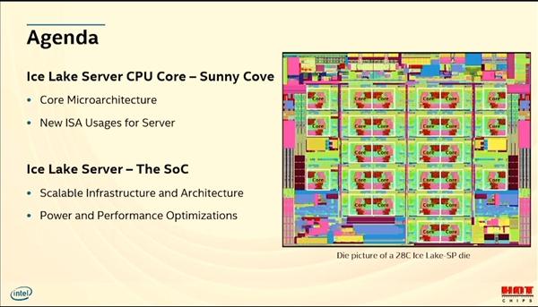 Intel 10nm至强架构公布:至少28核心、八通道内存、PCIe 4.0