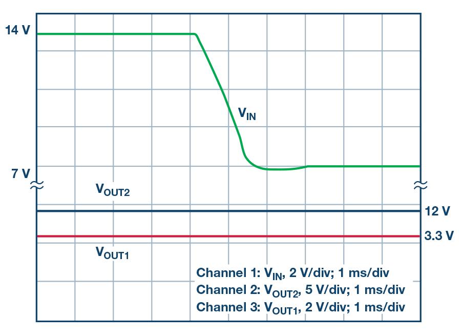 图2 - 一款IC 适用于多种 DC-DC 拓扑:双输出降压型 IC 也可用于 SEPIC 和升压应用.jpg