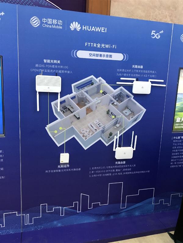 华为FTTR全光Wi-Fi全球首发:光纤直达每个房间 速率达1Gbps