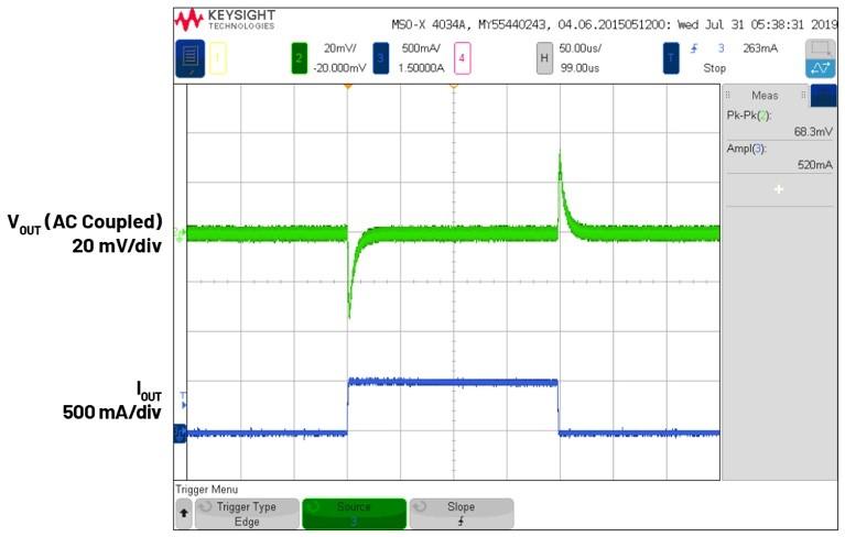 图7 - 3.6 V输入、双路输出µModule降压稳压器以3 mm × 4 mm小尺寸为每通道提供2 A电流.jpg