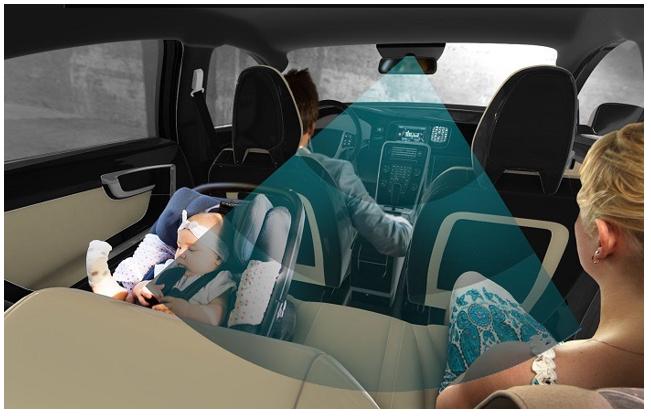 雷达技术的进步和驾驶舱内感应技术的发展