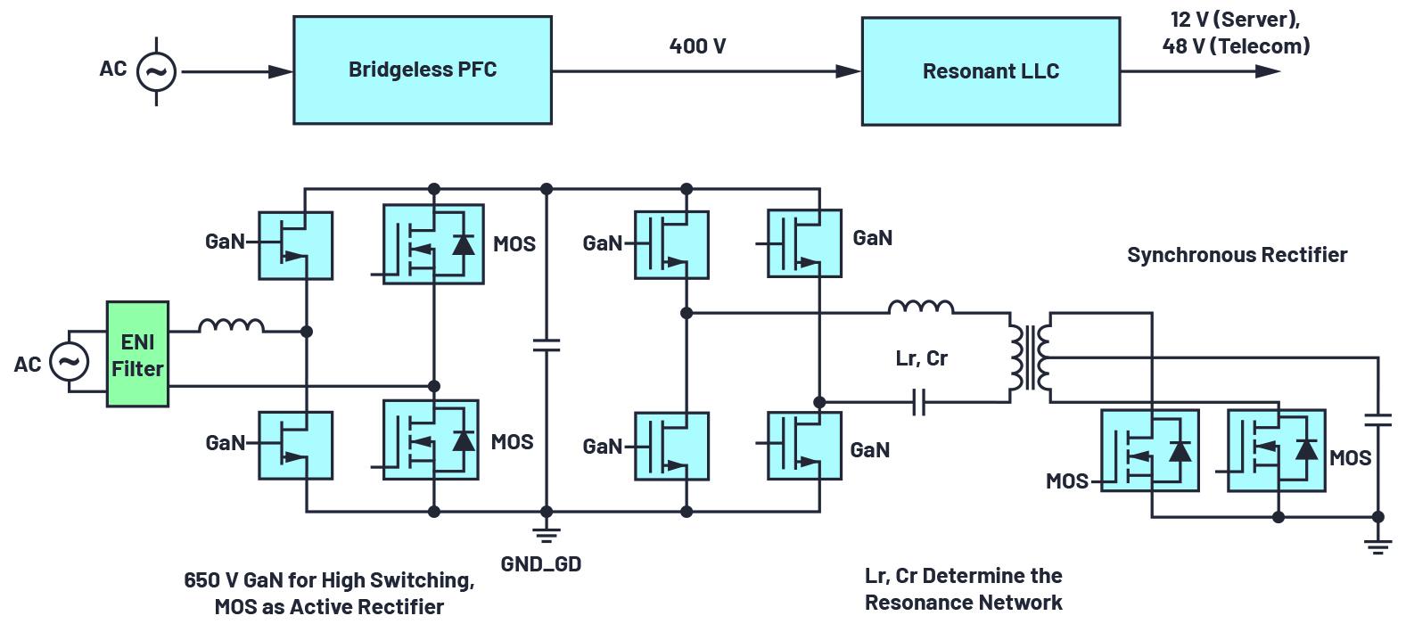 图1 - iCoupler技术为AC DC设计中的氮化镓(GaN)晶体管带来诸多优势.jpg