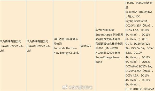 華為Mate 40手機首發66W快充 分析師:利好千億充電器市場