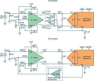 共模信号有多重要?如何正确对放大器前端进行电平转换?
