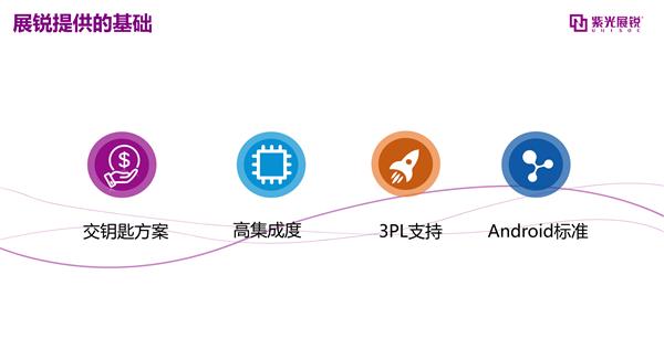 六大平台零时差升级安卓11!紫光展锐怎么做到的?