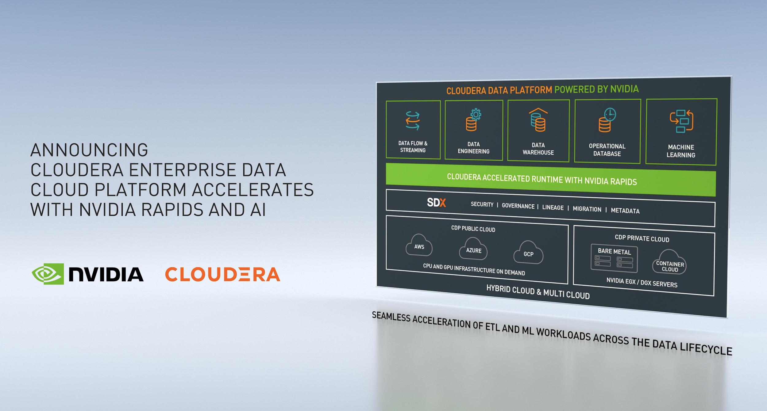 Cloudera携手NVIDIA为企业数据云提速