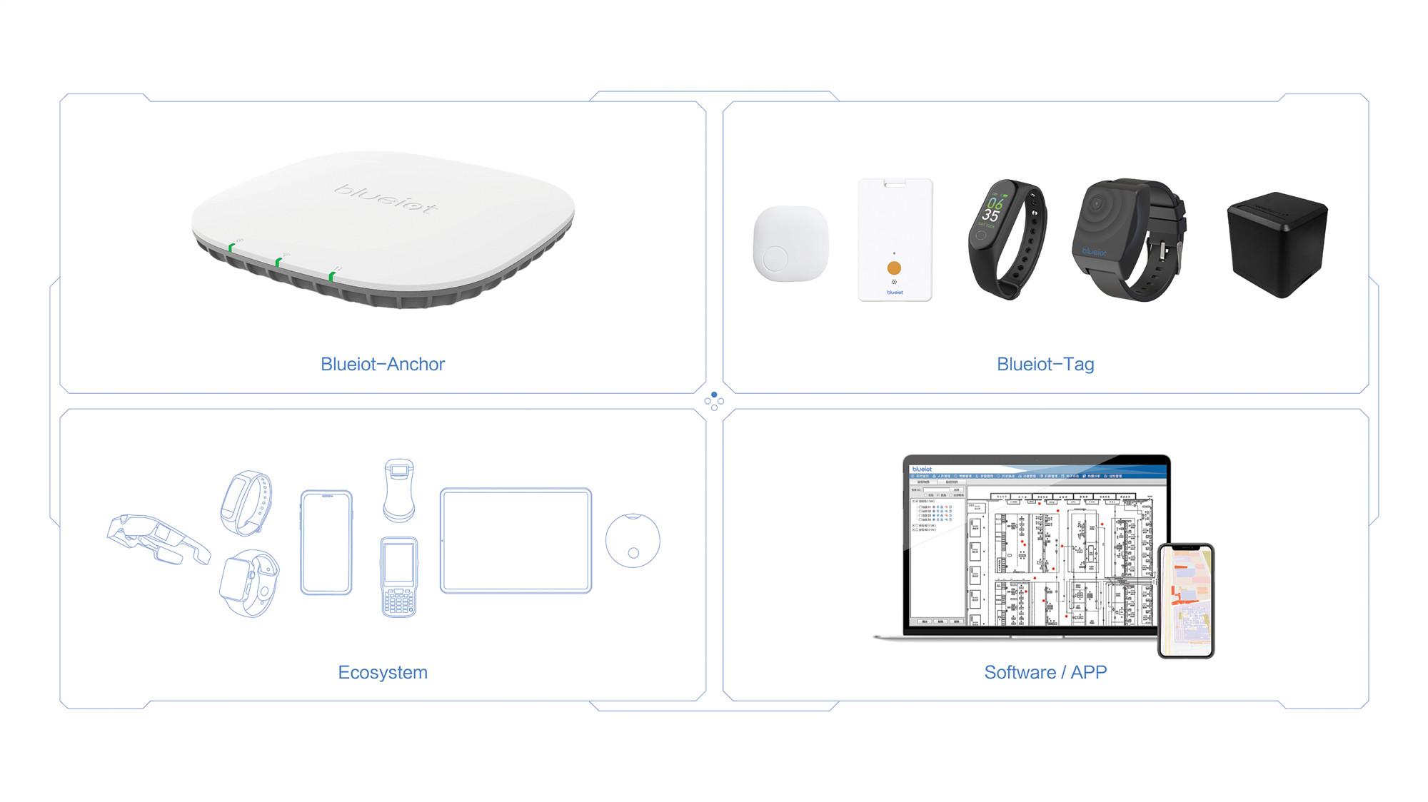 蓝色创源使用Nordic nRF52833 SoC实现兼容智能手机的低功耗位置服务网络