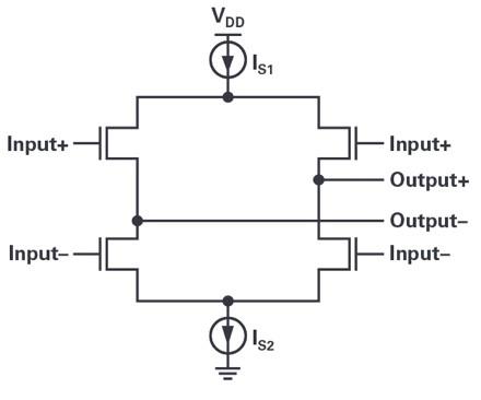 图2 -高速转换器应用指南:数字数据输出.jpg
