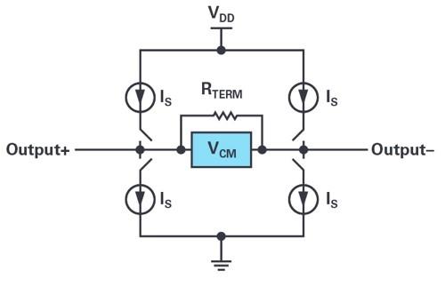 图3 - 高速转换器应用指南:数字数据输出.jpg
