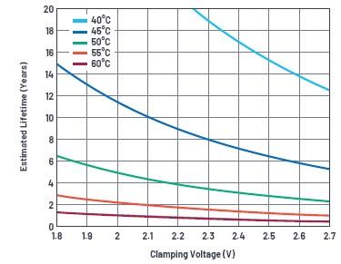图2 - 使用超级电容储能:多大才足够大.jpg