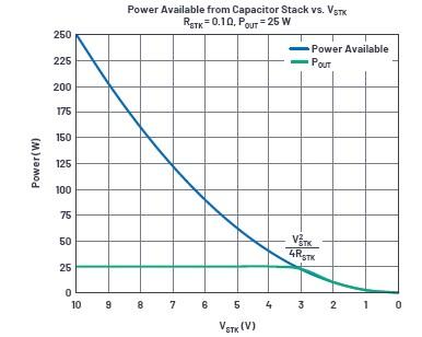 图5 - 使用超级电容储能:多大才足够大.jpg