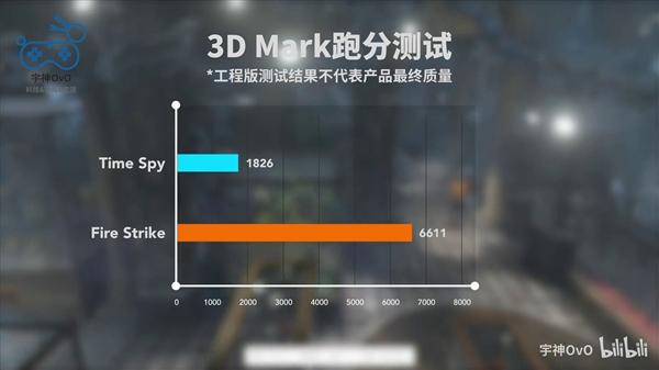 Intel Iris Xe MAX独立显卡首测:竟然干掉MX450!