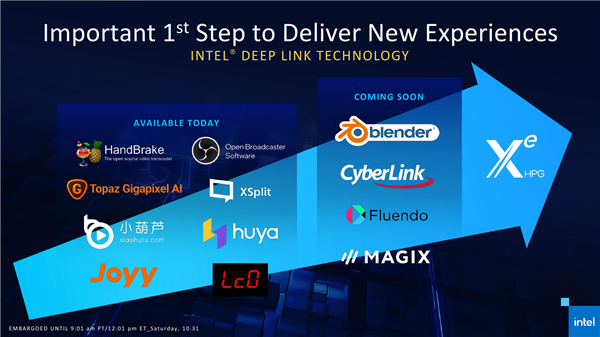 Intel Xe独立显卡深度揭秘:双GPU并行、宏碁本首发开卖