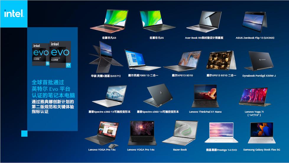 全球首批通过英特尔 Evo 平台认证的20余款笔记本电脑已陆续上市