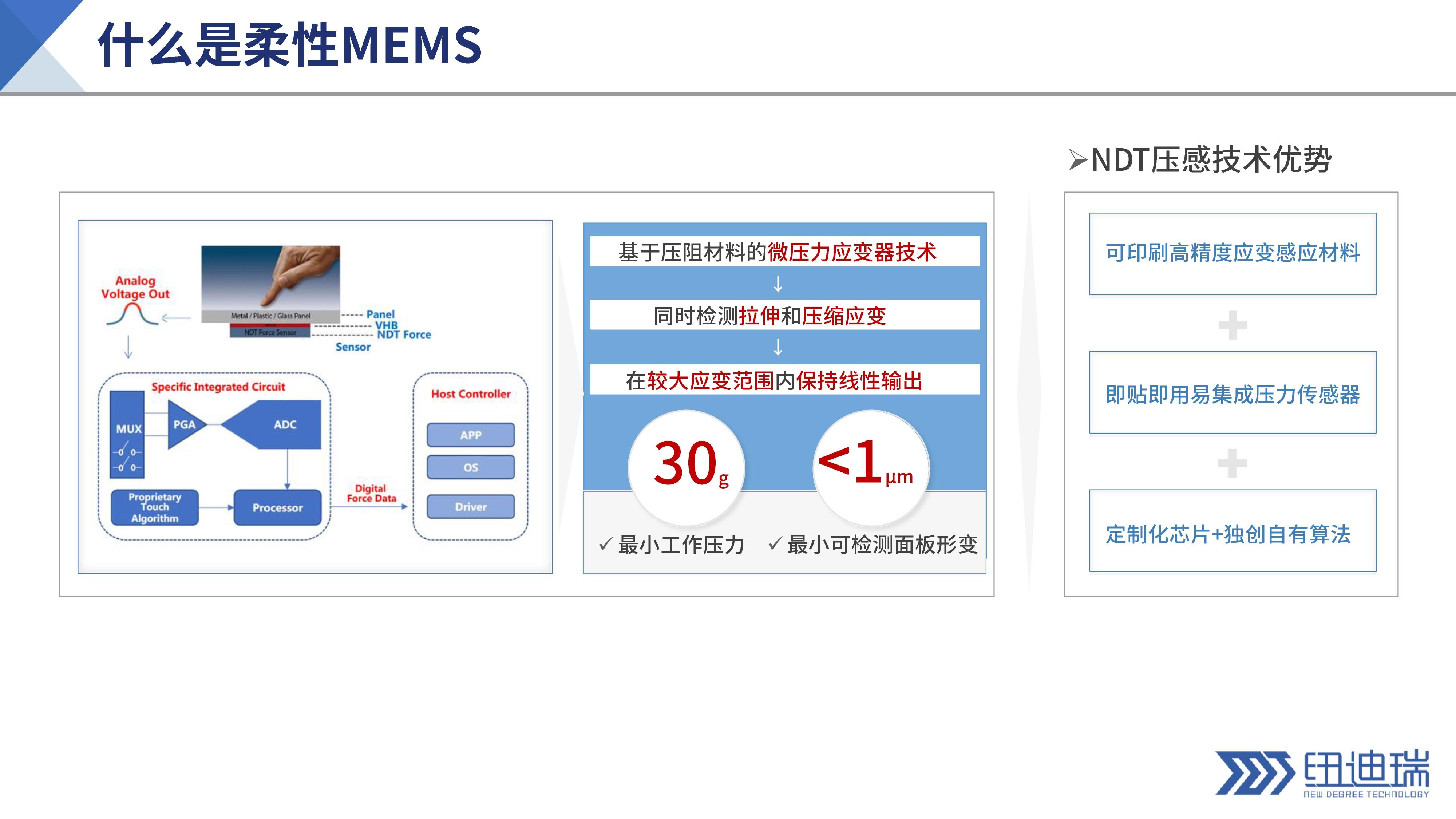 NDT-图2.jpg