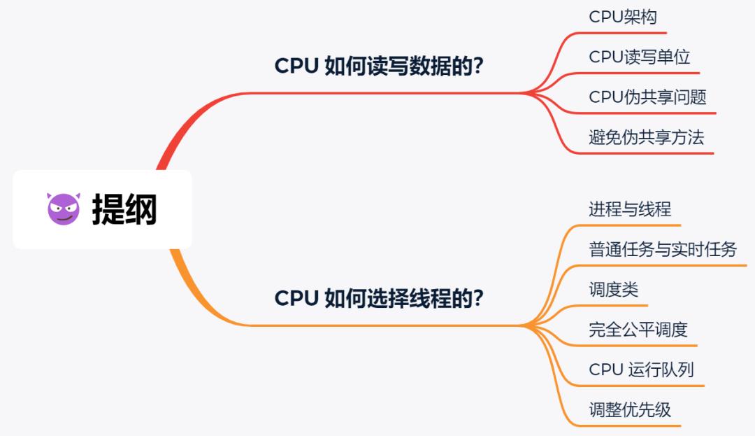 你不好奇 CPU 是如何执行任务的?