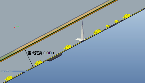 直下式模组灯条设计