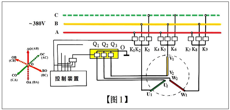 无须变频的电机调节器—— 滚动调节器