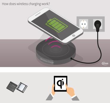 无线充电如何保证充电安全
