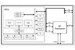 基于HW2181B的航模无线冶淮停控通信系统设计与实现
