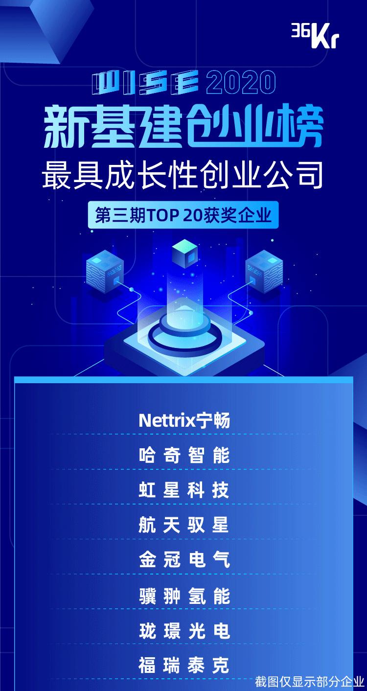 宁畅入选新基建创业榜TOP20
