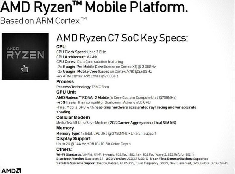 AMD Ryzen C7泄露消息与分析