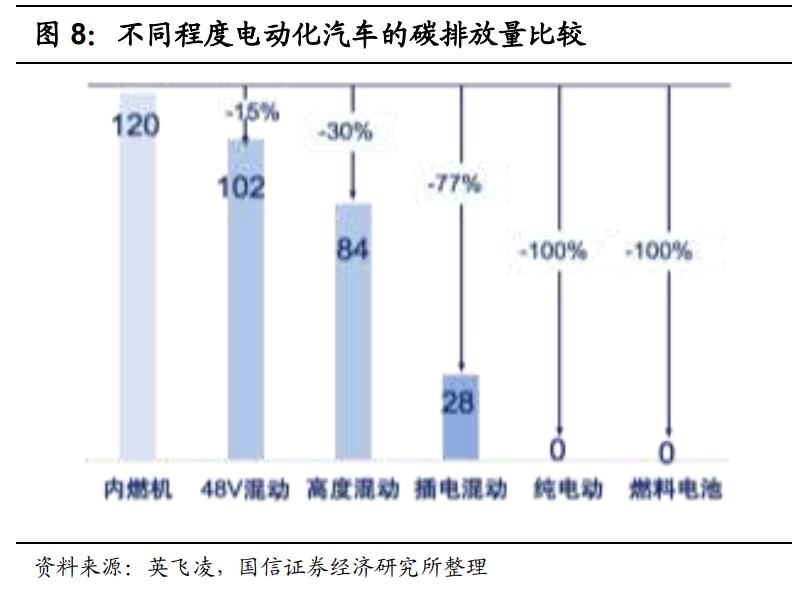 功率半導體行業專題報告:新能源汽車重塑功率半導體價值