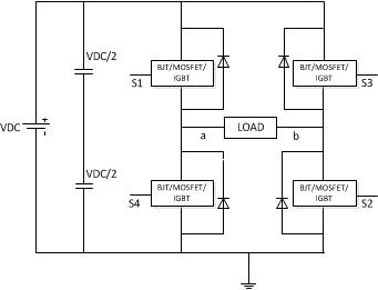 在可再生能源应用的逆变器设计中使用SPWM发生器