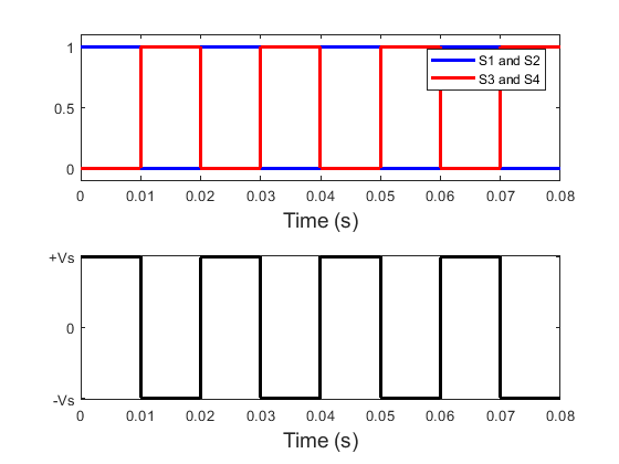 图 2-PWM-Control.png