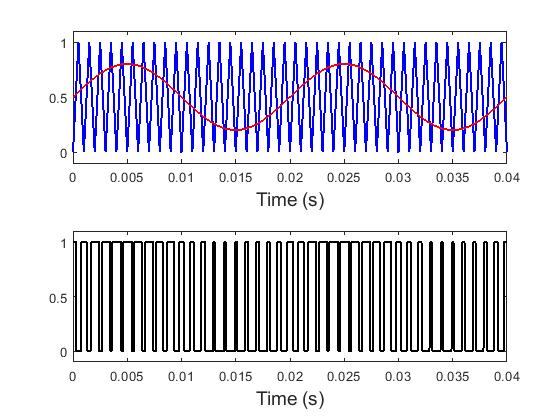 图 4-SPWM-Output.png