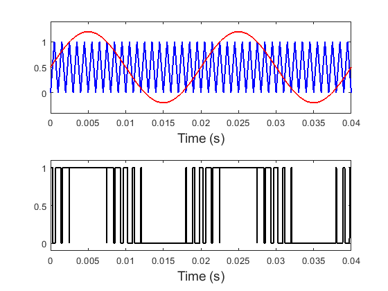 图 5-SPWM-Modulation.png